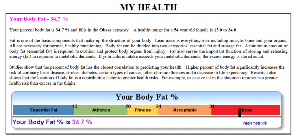 body fat test in hilliard, ohio by jason yun