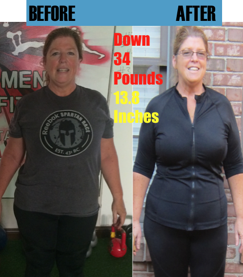 Columbus super foods Diet and weight loss challenge